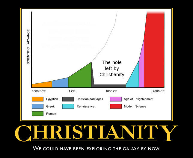 Christianity Hole
